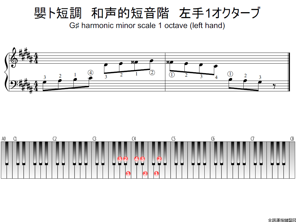 f1.-G-sharp-m-harmonic-LH1-whole-view-plane