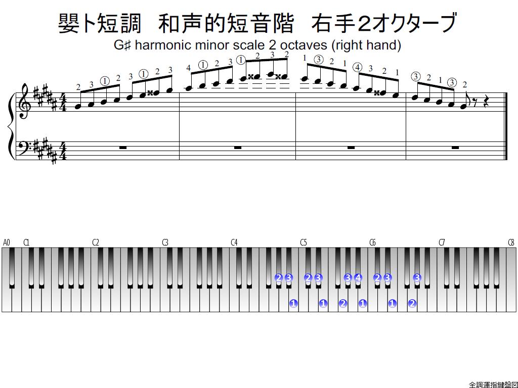f1.-G-sharp-m-harmonic-RH2-whole-view-plane