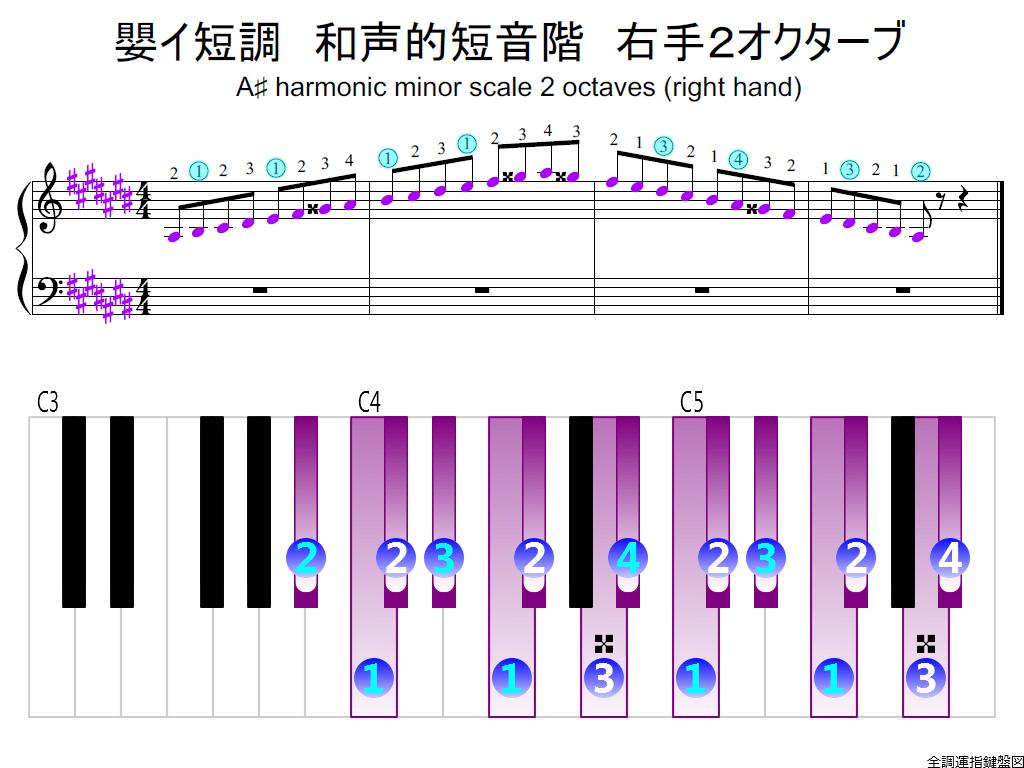 f2.-A-sharp-m-harmonic-RH2-whole-view-colored