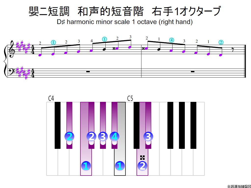 f2.-D-sharp-m-harmonic-RH1-whole-view-colored