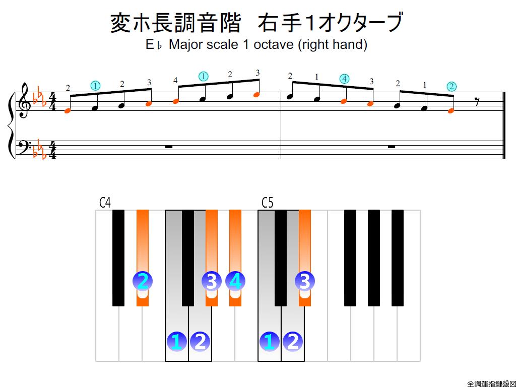 ニ 長調 音階 楽譜の読み方|サウンドハウス