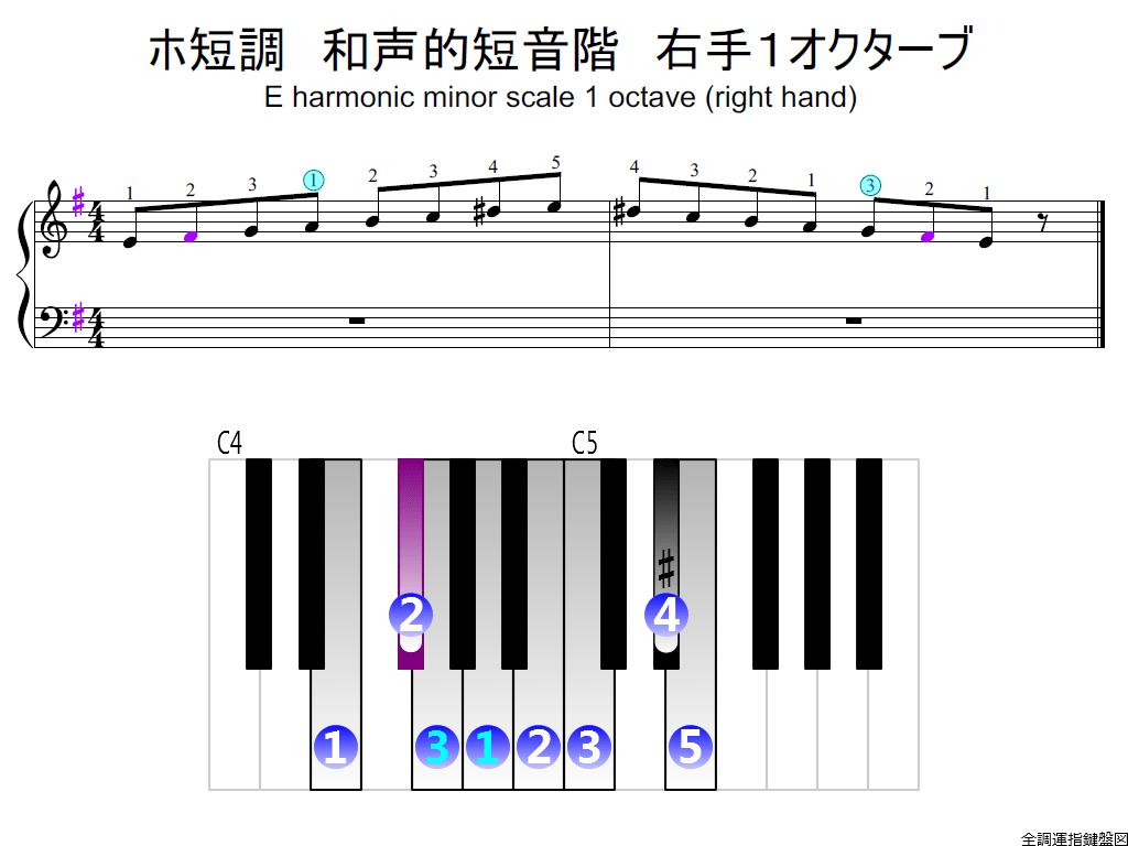 f2.-Em-harmonic-RH1-whole-view-colored