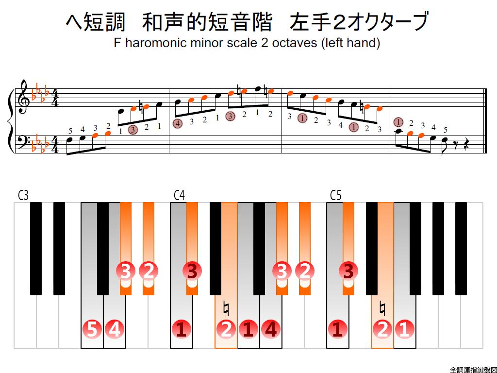 f2.-Fm-harmonic-LH2-whole-view-colored