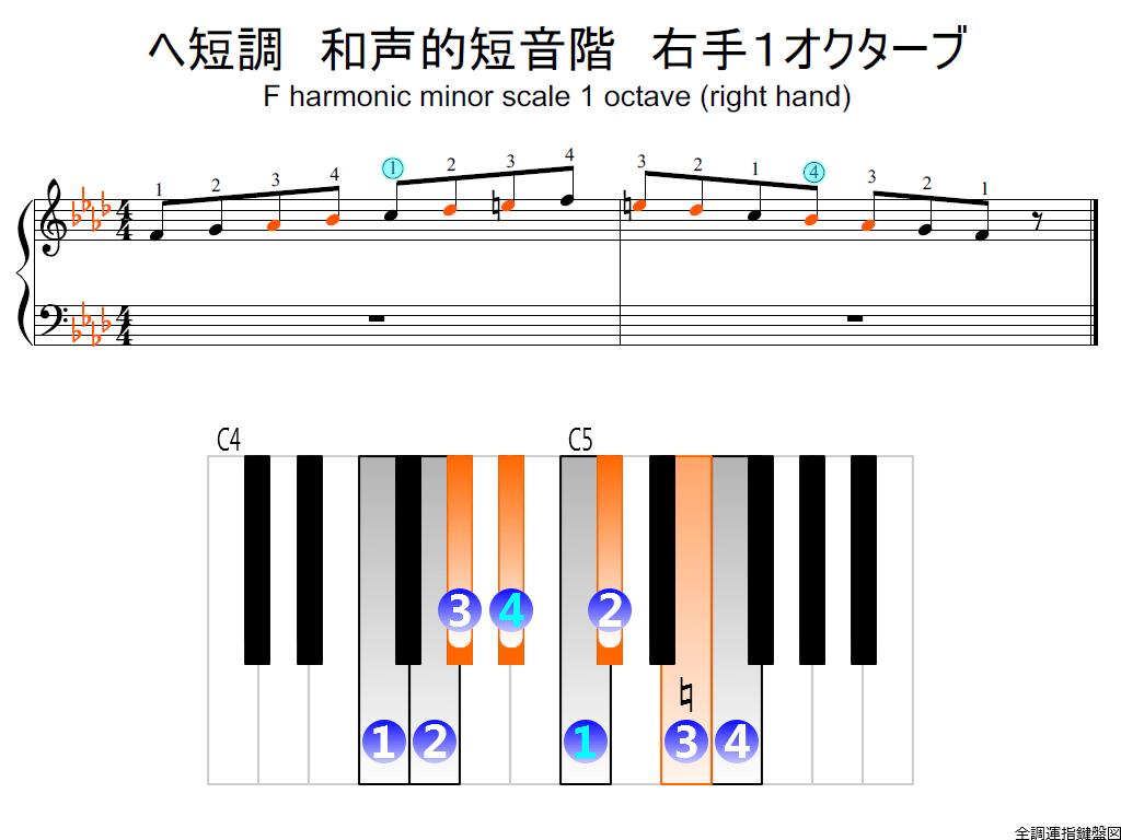 f2.-Fm-harmonic-RH1-whole-view-colored