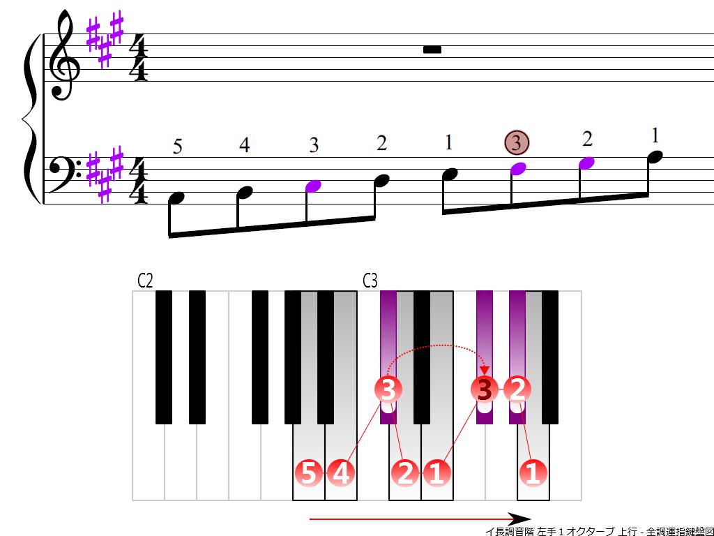 f3.-A-LH1-ascending