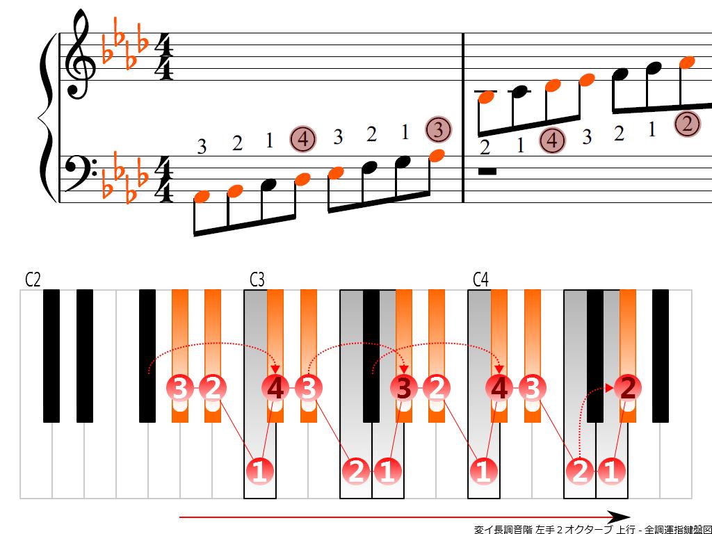 f3.-A-flat-LH2-ascending