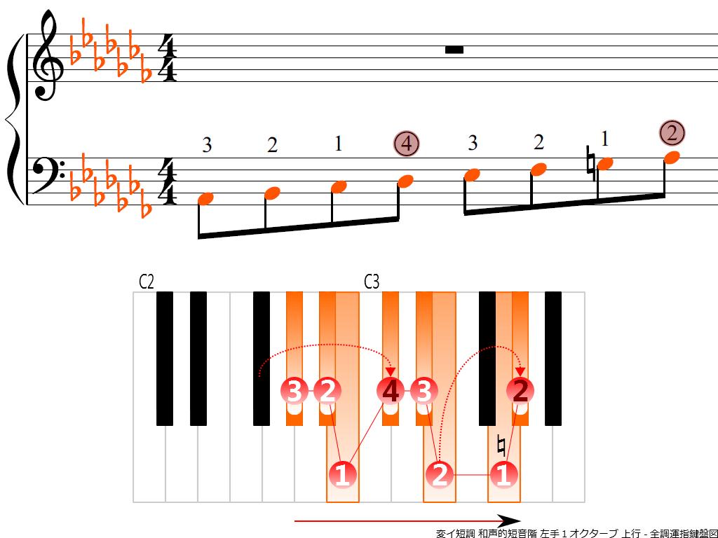f3.-A-flat-m-harmonic-LH1-ascending