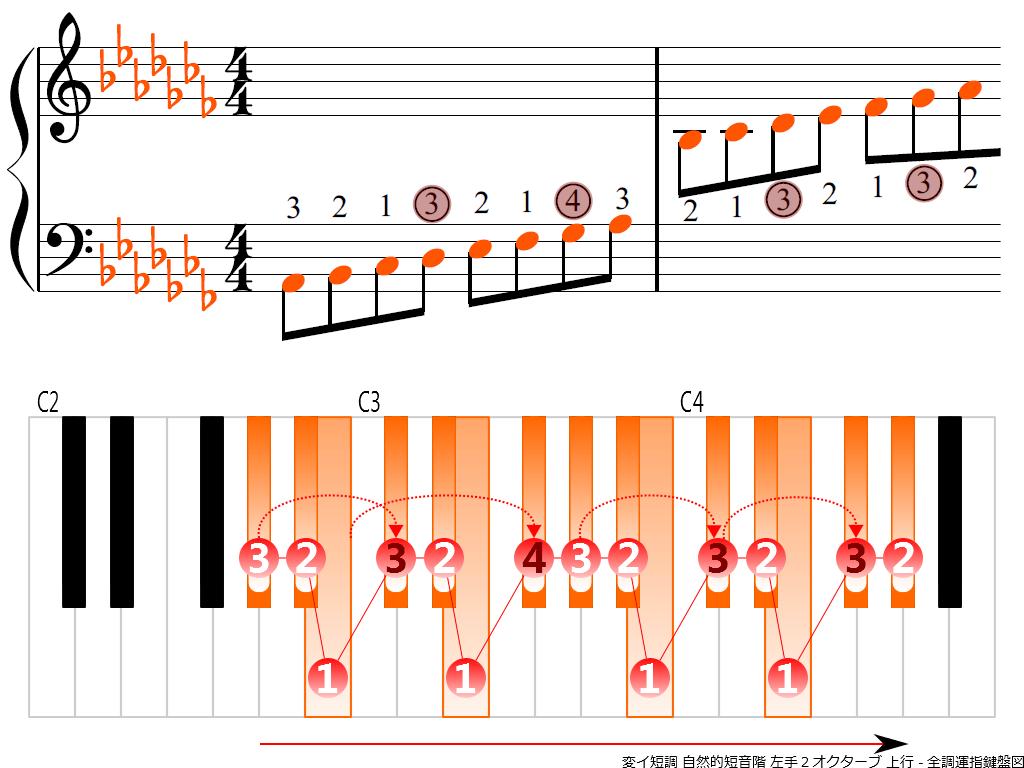 f3.-A-flat-m-natural-LH2-ascending