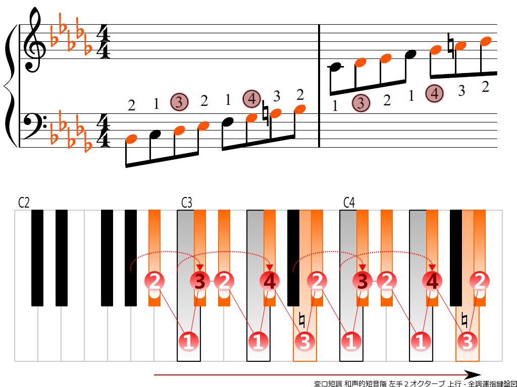 f3.-B-flat-m-harmonic-LH2-ascending