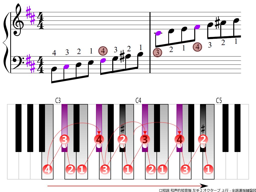 f3.-Bm-harmonic-LH2-ascending