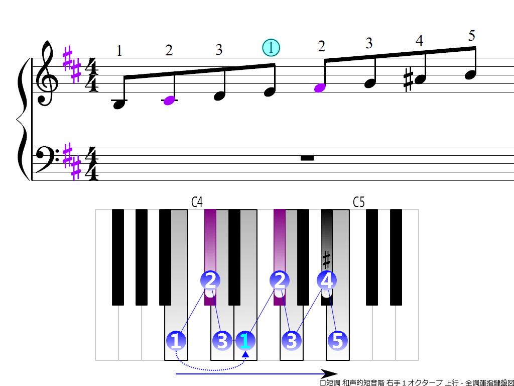f3.-Bm-harmonic-RH1-ascending