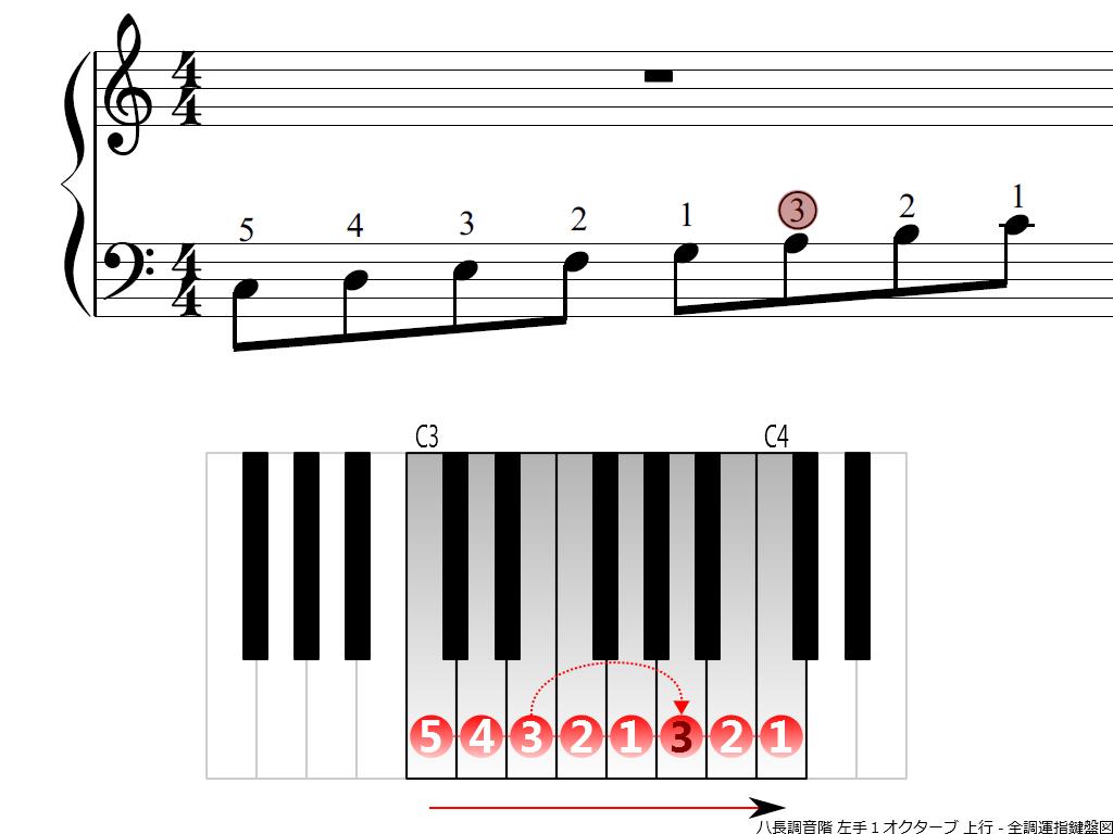 f3.-C-LH1-ascending