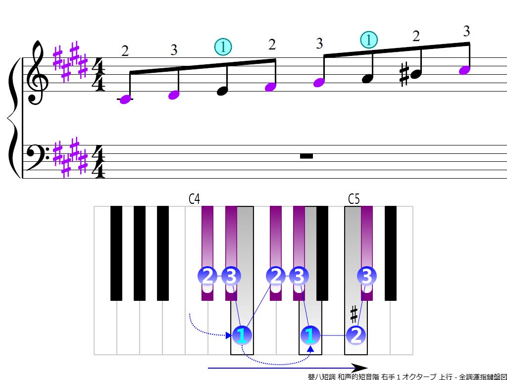 f3.-C-sharp-m-harmonic-RH1-ascending