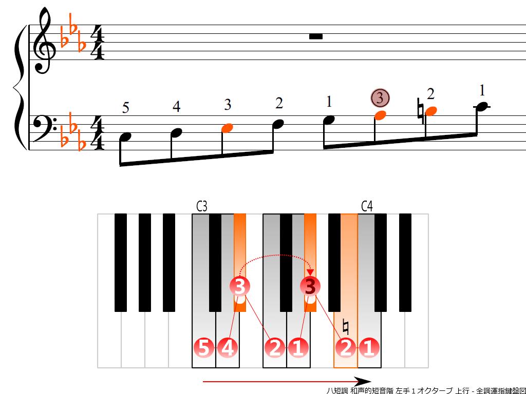 f3.-Cm-harmonic-LH1-ascending