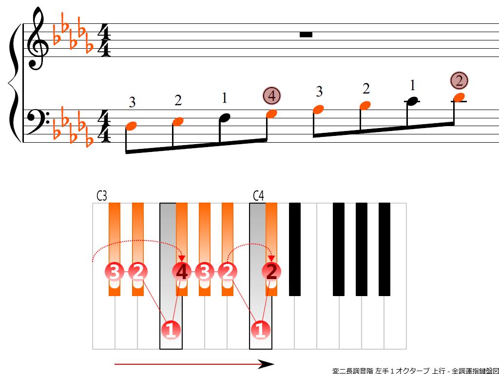 f3.-D-flat-LH1-ascending