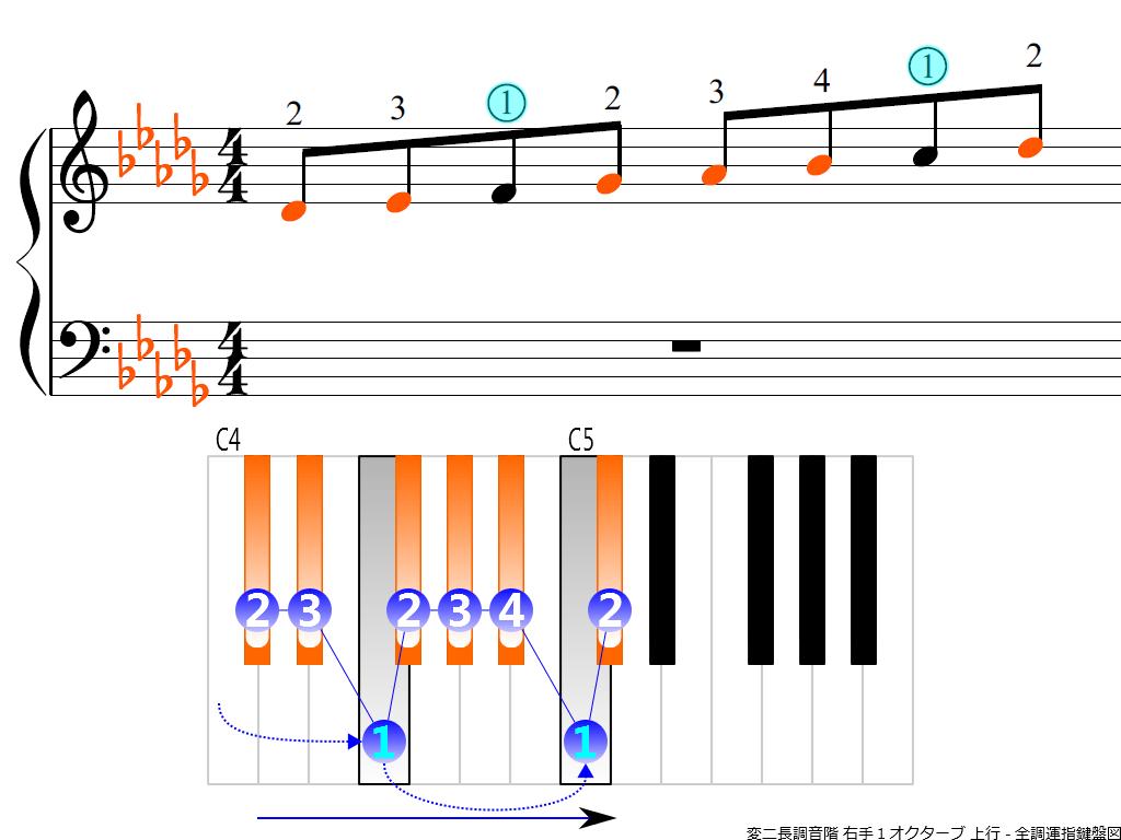 f3.-D-flat-RH1-ascending