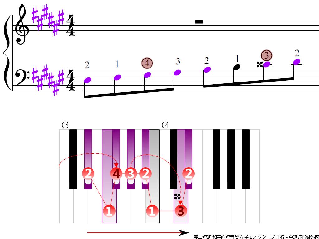 f3.-D-sharp-m-harmonic-LH1-ascending