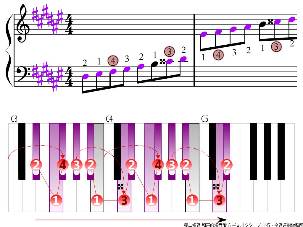 f3.-D-sharp-m-harmonic-LH2-ascending