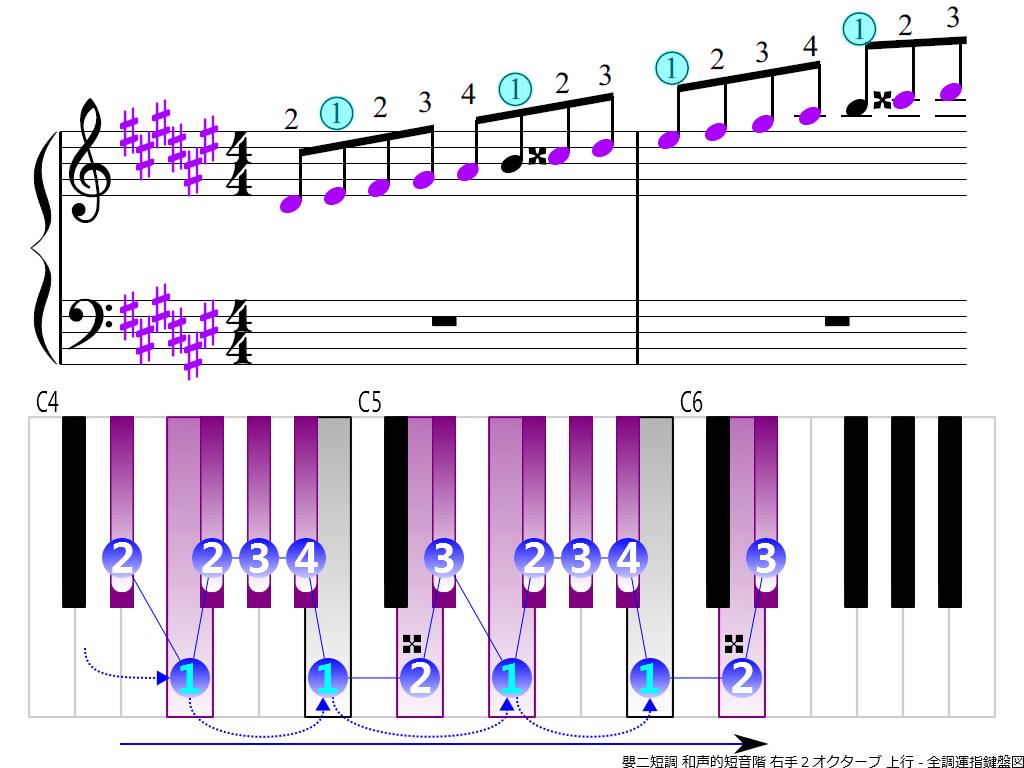 f3.-D-sharp-m-harmonic-RH2-ascending