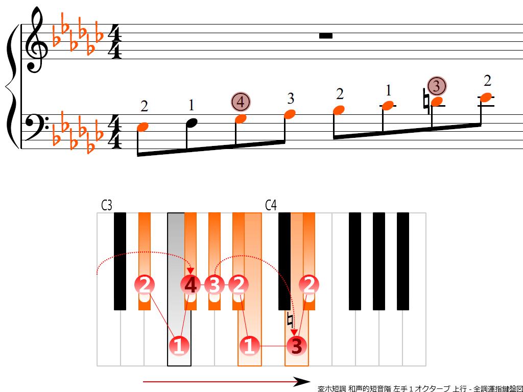 f3.-E-flat-m-harmonic-LH1-ascending