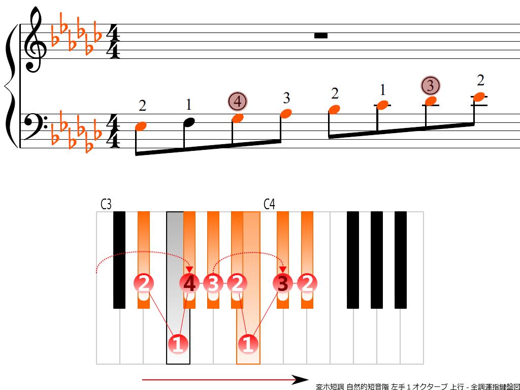 f3.-E-flat-m-natural-LH1-ascending