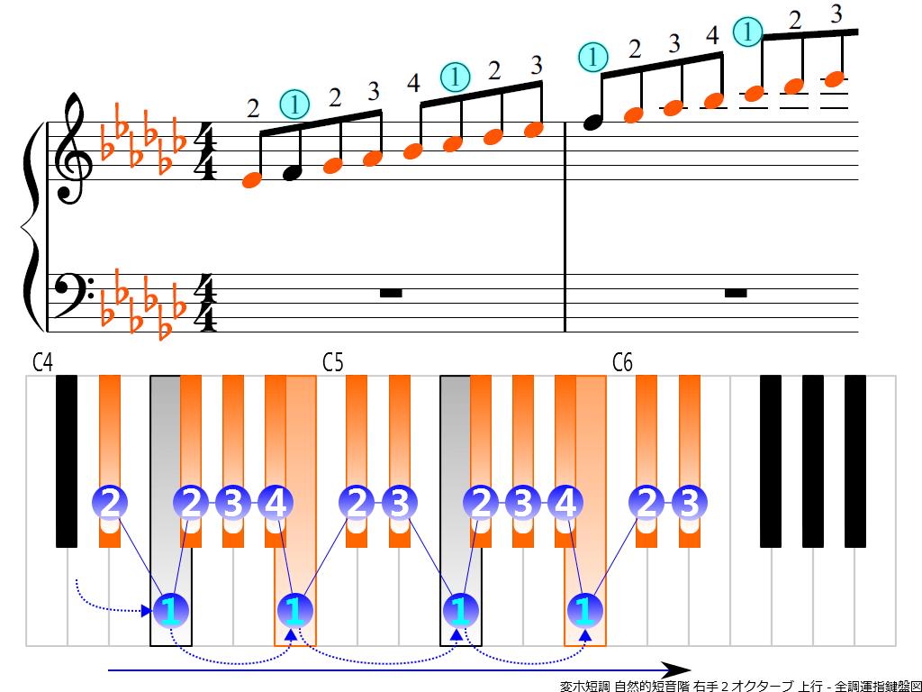 f3.-E-flat-m-natural-RH2-ascending