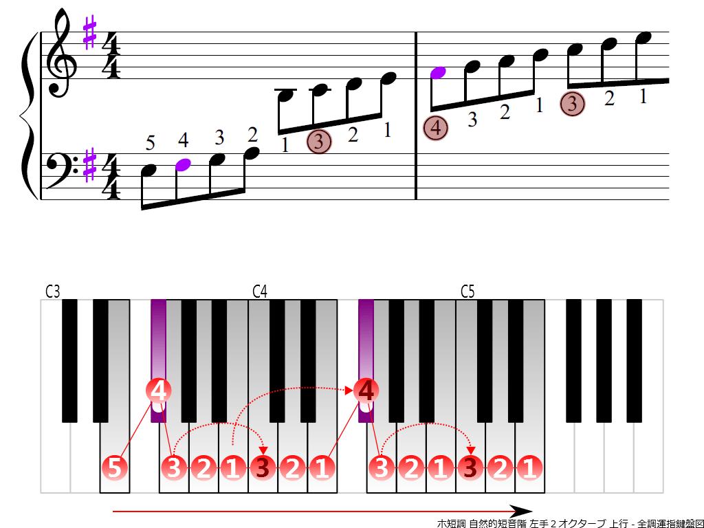 f3.-Em-natural-LH2-ascending