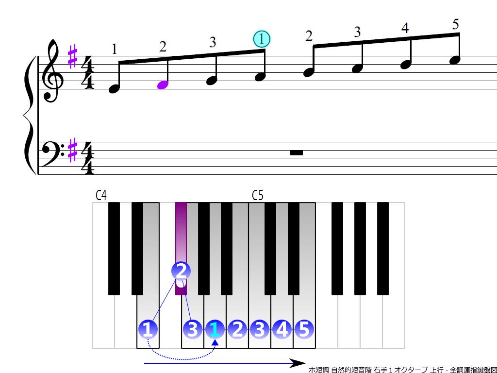 f3.-Em-natural-RH1-ascending