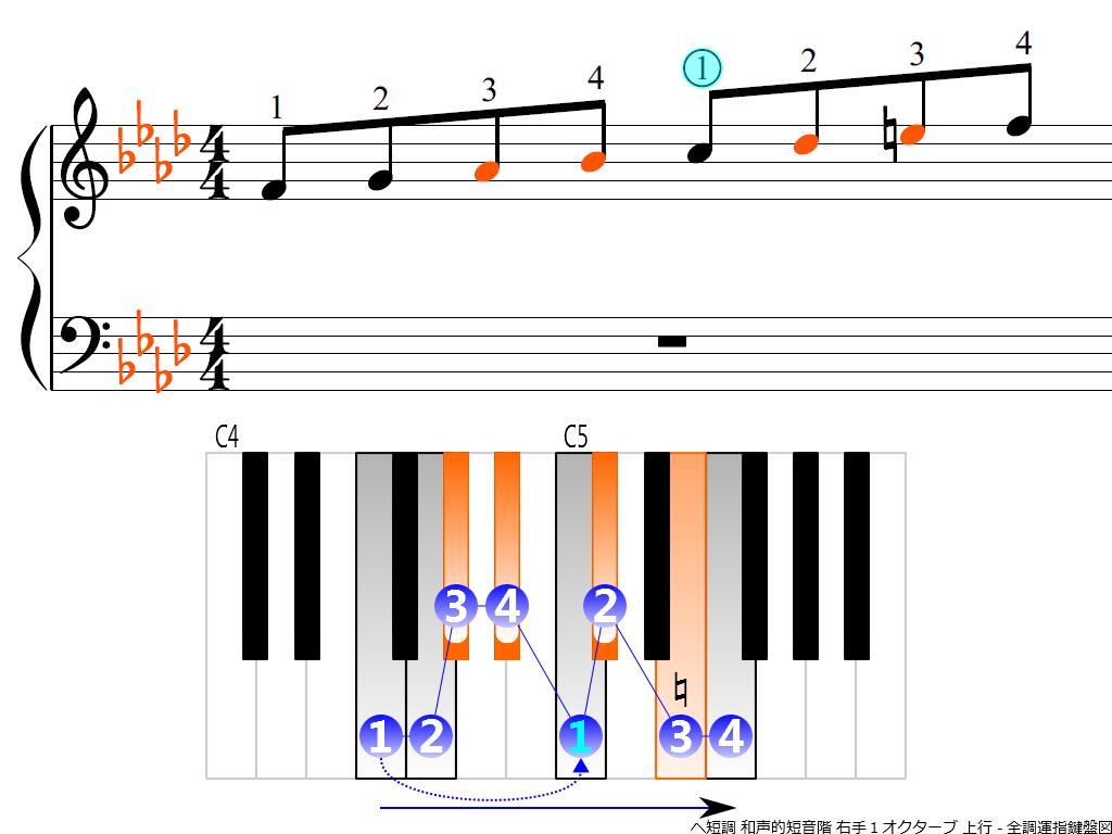 f3.-Fm-harmonic-RH1-ascending