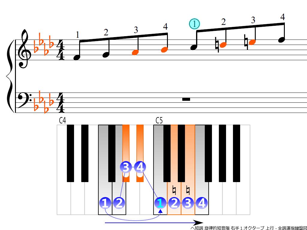 f3.-Fm-melodic-RH1-ascending