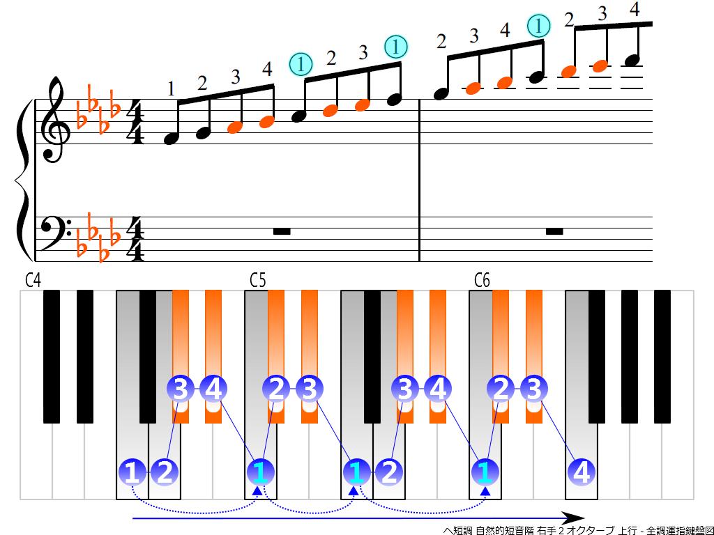 f3.-Fm-natural-RH2-ascending