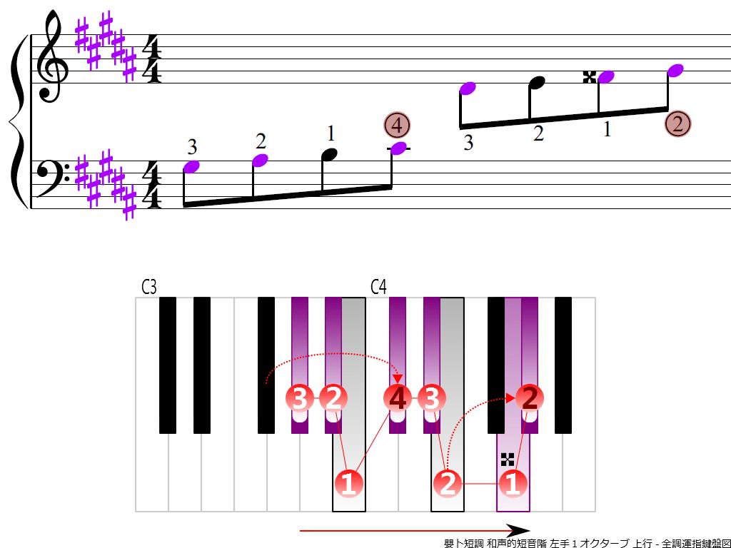 f3.-G-sharp-m-harmonic-LH1-ascending