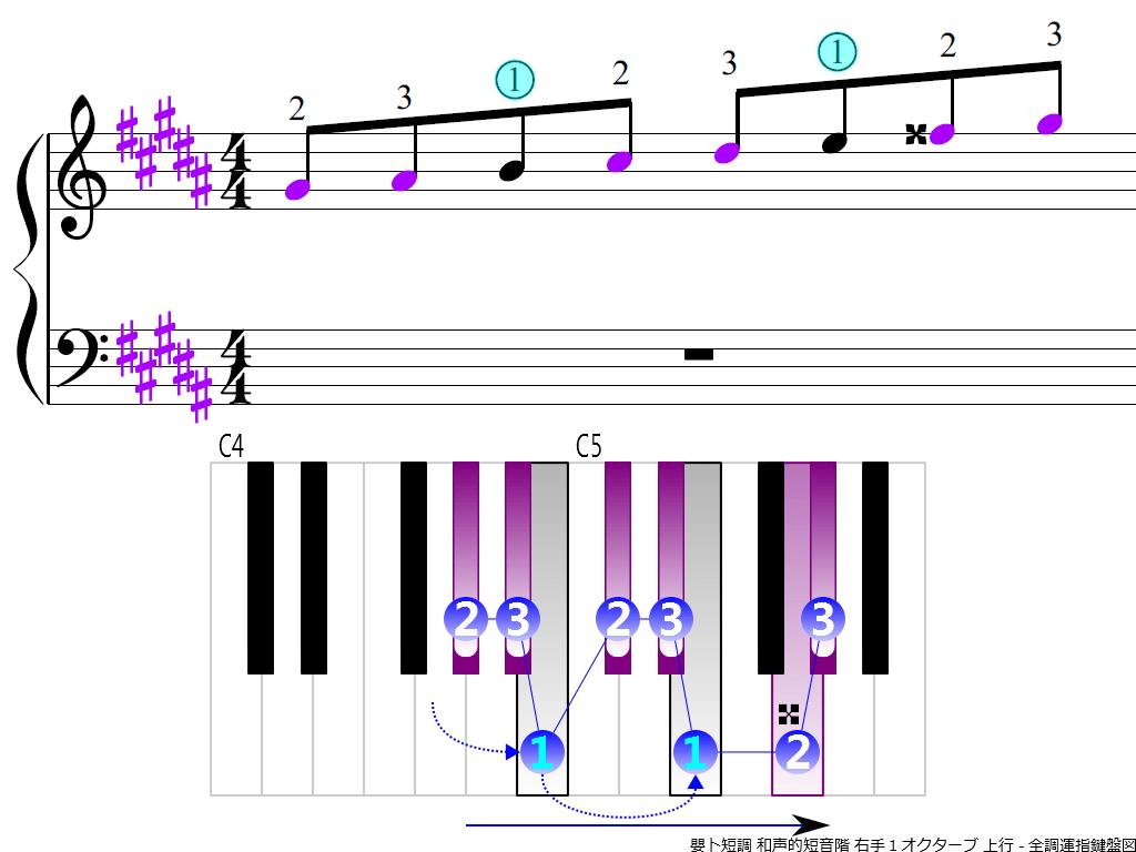 f3.-G-sharp-m-harmonic-RH1-ascending