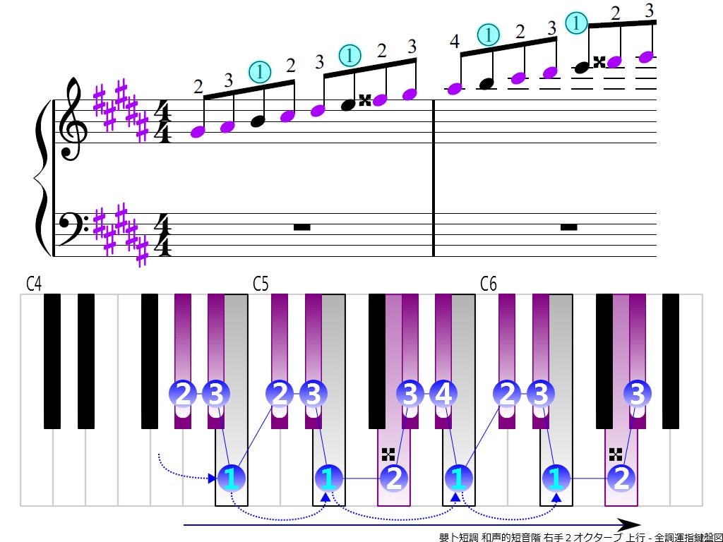 f3.-G-sharp-m-harmonic-RH2-ascending