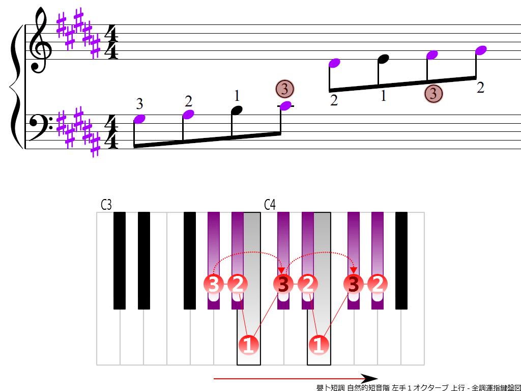f3.-G-sharp-m-natural-LH1-ascending