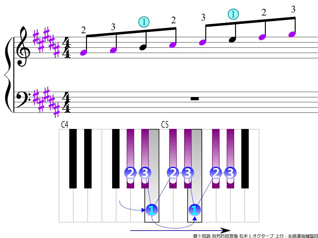 f3.-G-sharp-m-natural-RH1-ascending