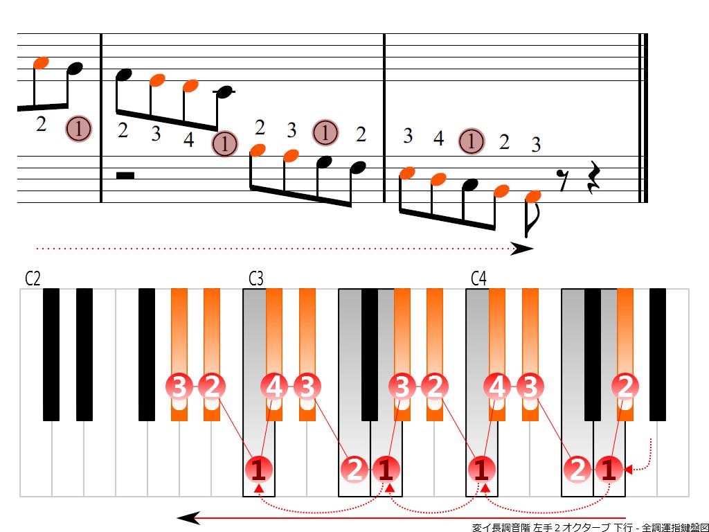 f4.-A-flat-LH2-ddescending