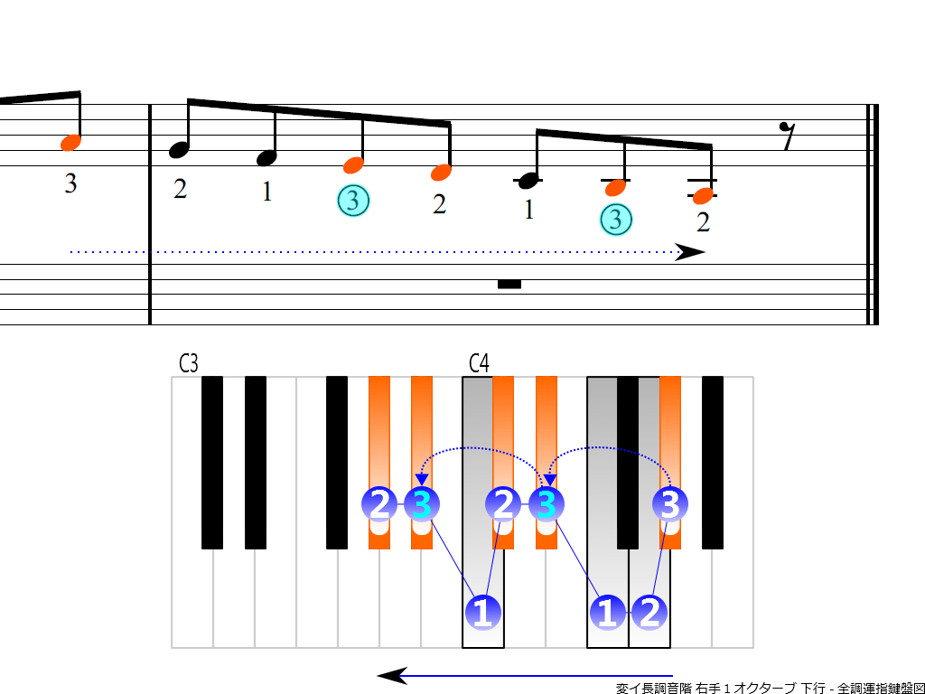 f4.-A-flat-RH1-descending