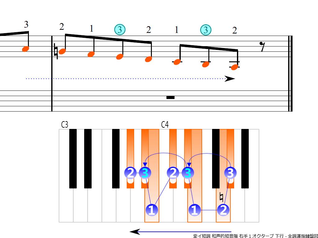 f4.-A-flat-m-harmonic-RH1-descending