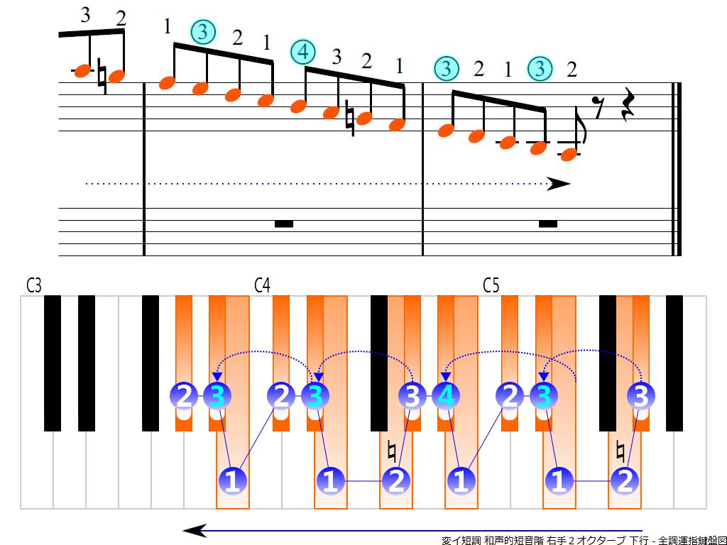 f4.-A-flat-m-harmonic-RH2-descending