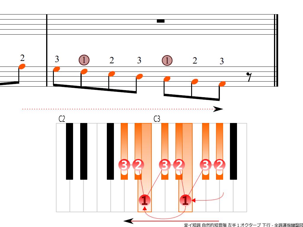 f4.-A-flat-m-natural-LH1-descending