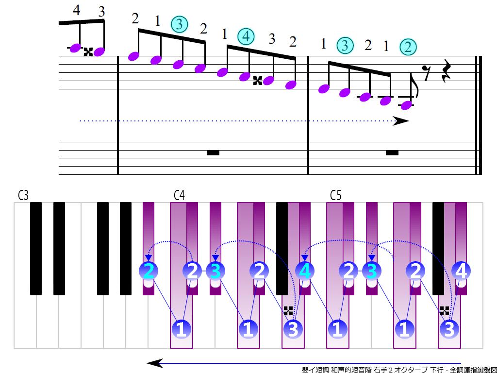 f4.-A-sharp-m-harmonic-RH2-descending