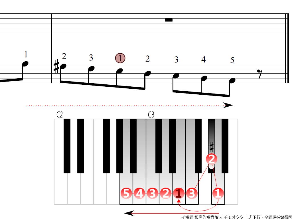 f4.-Am-harmonic-LH1-descending