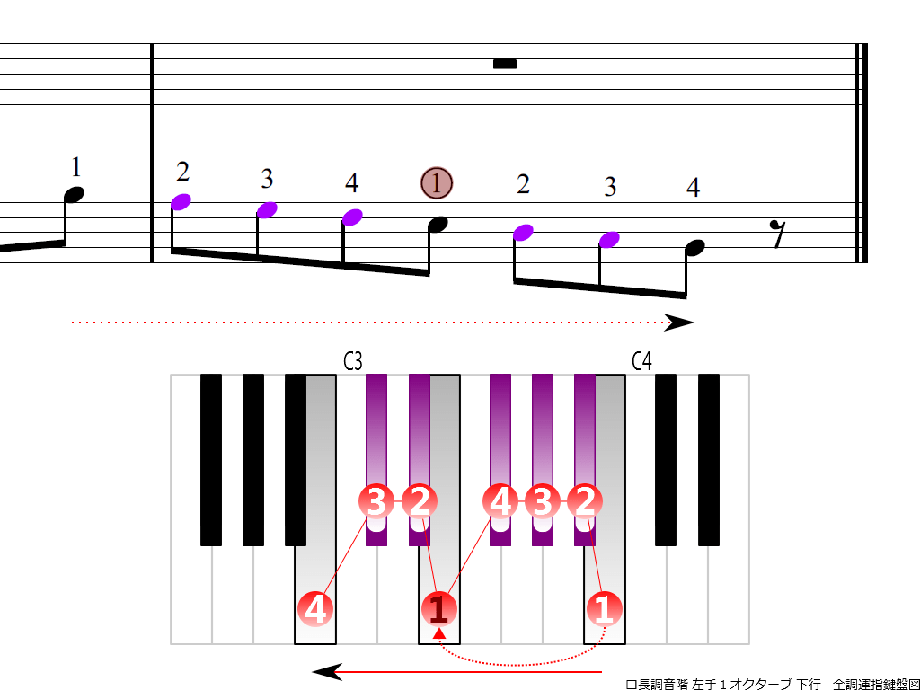f4.-B-LH1-descending