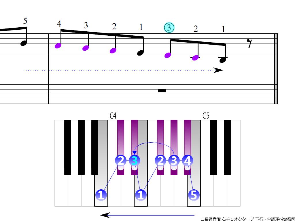 f4.-B-RH1-descending