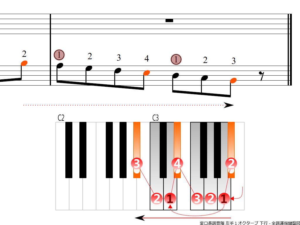 f4.-B-flat-LH1-descending