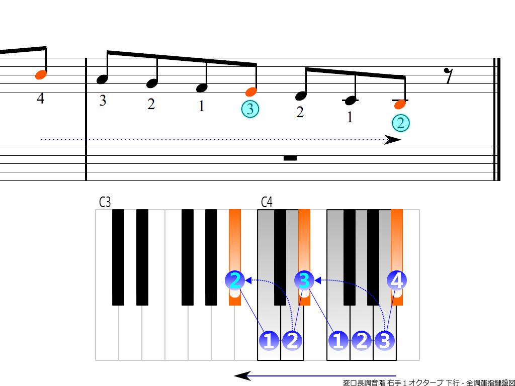 f4.-B-flat-RH1-descending