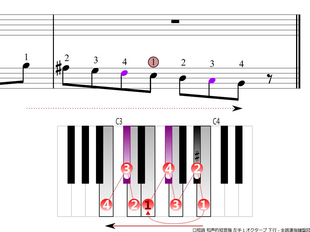 f4.-Bm-harmonic-LH1-descending