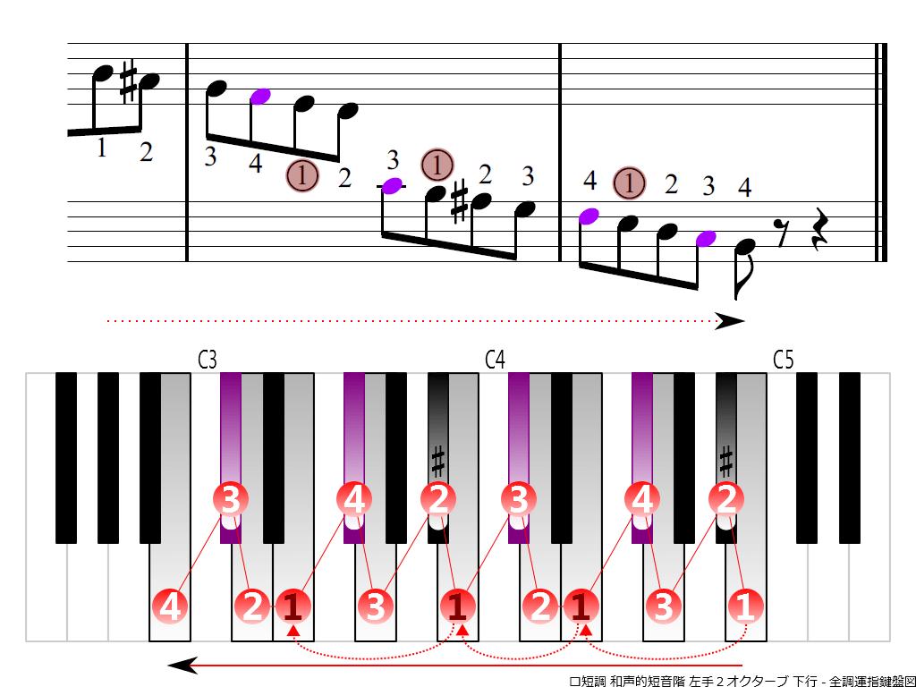 f4.-Bm-harmonic-LH2-descending