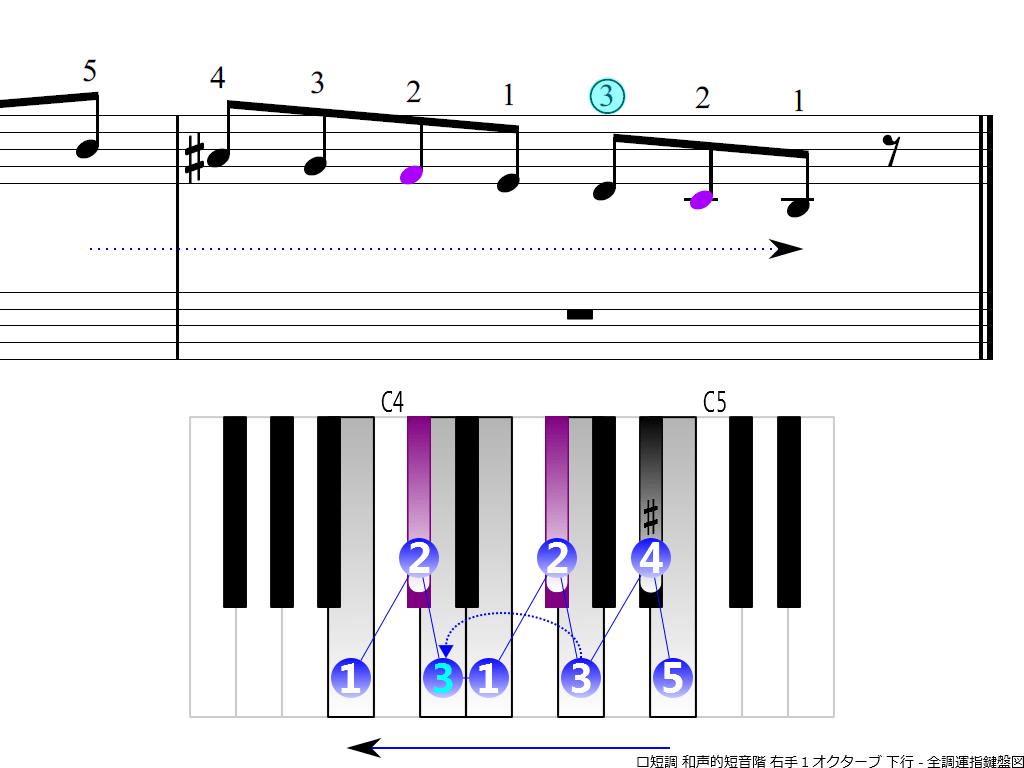 f4.-Bm-harmonic-RH1-descending